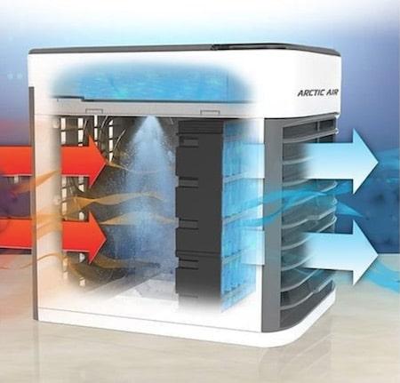 fonctionnement climatiseur mobile